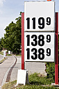 Sign showing prices in front of a gas station - SKF001508