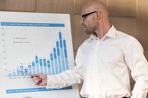 Poland, Warzawa, businessman explaining statistic - MLF000289