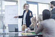 Business people in a workshop - ZEF005084