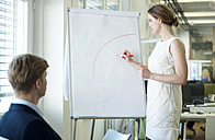 Businesswoman leading a presentation at flip chart - WESTF021632