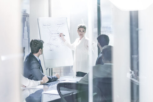 Businesswoman leading a presentation in city office - ZEF13624