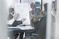 Businessman leading a presentation in city office - ZEF13633