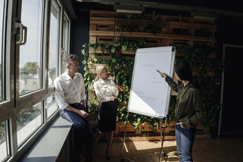 Business people working with flip chart in green office - JOSF01470