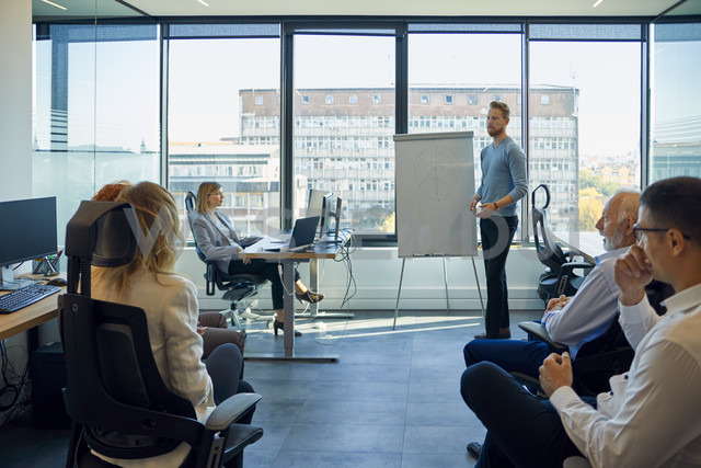 Man leading a presentation at flip chart in office - ZEDF00934