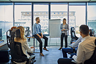 Businesswoman leading a presentation at flip chart in office - ZEDF00940