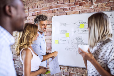 Business team working together on whiteboard at brick wall in office - HAPF02586