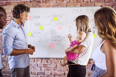 Mother with baby working together with team on whiteboard at brick wall in office - HAPF02589