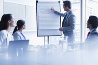 Businessman drawing pie chart on flip chart in conference room meeting - CAIF08976