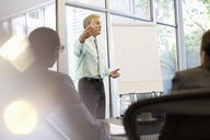 Businessman gesturing at flipchart in meeting - CAIF14189