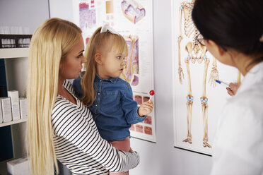 Doctor explaing anatomic diagram to mother with girl in medical practice - ABIF00226