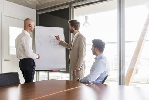 Three businessmen having a meeting with flipchart in conference room - DIGF03767