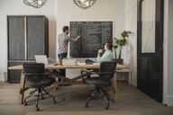 Home builder architects planning at blackboard in office - HEROF11635