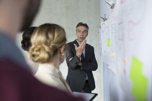 Business people brainstorming at board in office meeting - HEROF16112