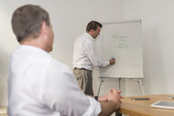 Businessman leading a presentation at flip chart in office - PAF01877