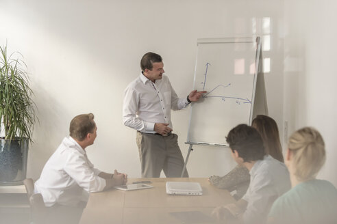 Businessman leading a presentation at flip chart in office - PAF01880