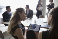Businesswomen reviewing pie chart data on digital tablet in conference room meeting - HEROF23517