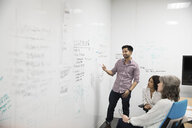 Business people brainstorming strategy at whiteboard in conference room meeting - HEROF24222