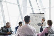 Businesswoman leading meeting at whiteboard in conference room - HEROF26243
