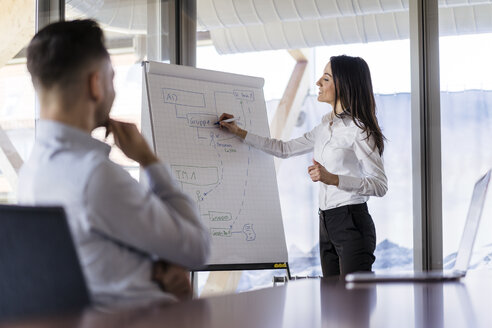 Businesswoman and businessman working with flip chart in office - DIGF06555