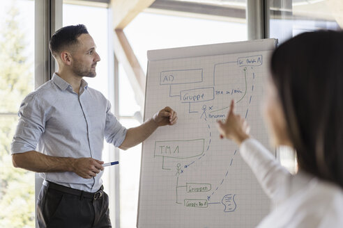 Businessman and businesswoman working with flip chart in office - DIGF06558