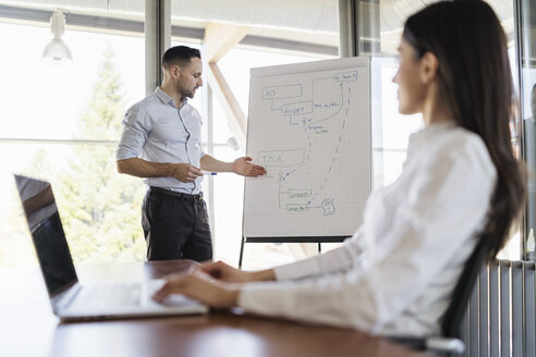 Businesswoman with laptop and businessman at flip chart working in office - DIGF06624
