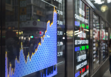 Stock Market Display, Hong Kong, China - HSIF00678